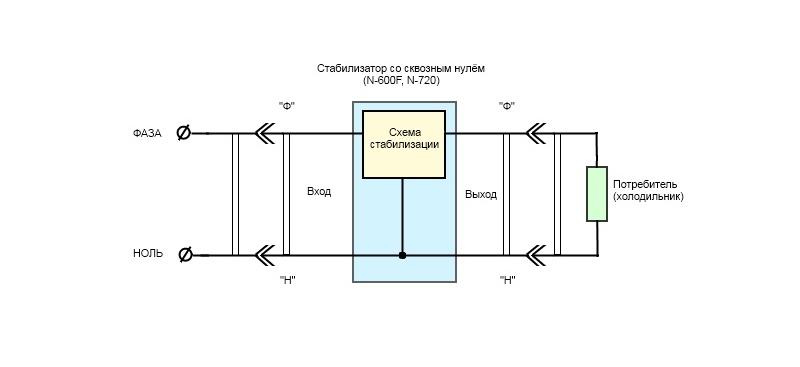 Рисунок1 Схема установки с
