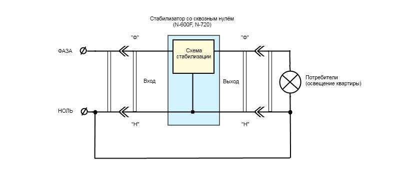 Рисунок2 Схема подключения к