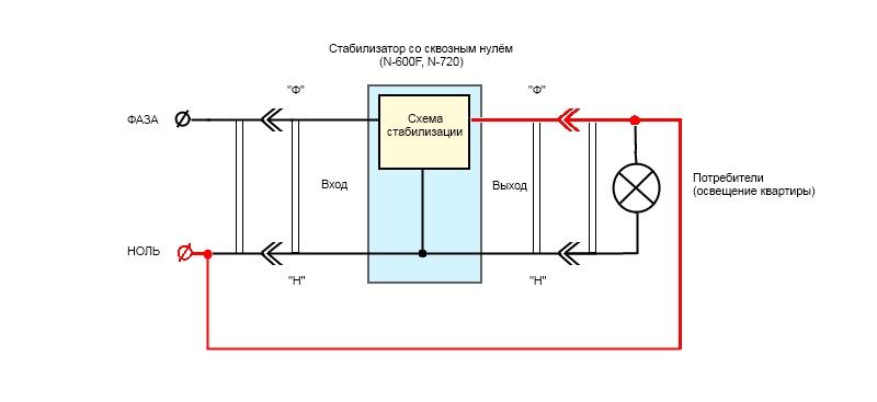 Рисунок3 Ошибочная схема